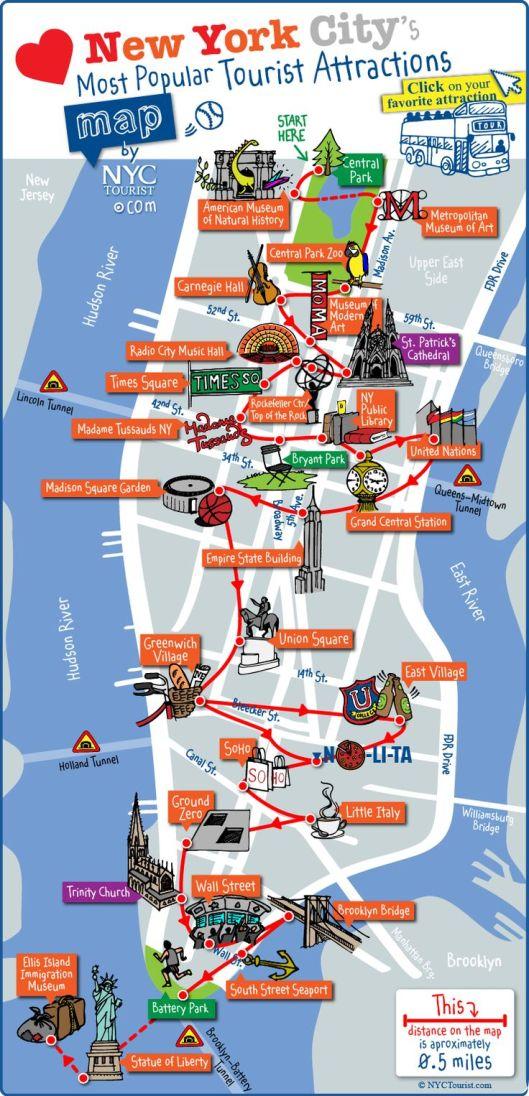 Atracciones más populares NYC