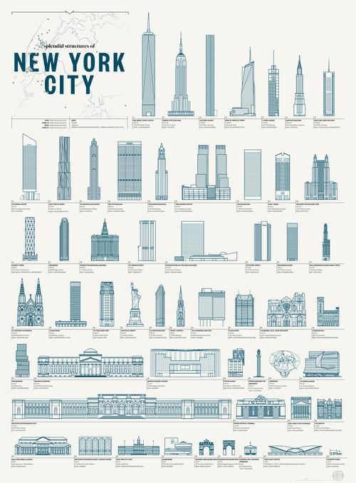 Grandes estructuras poster